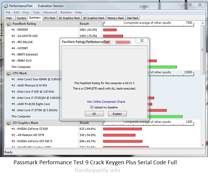 Passmark Performance Test 9 Crack Keygen Plus Serial Code Full