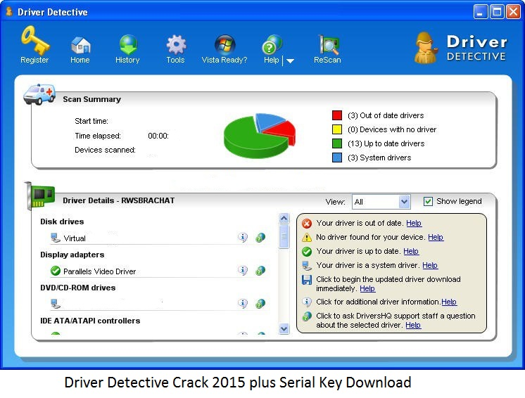 Driver Detective Crack 2015 plus Serial Key Download